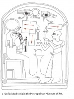 Figure 2. Demonstrating directions of text on a stela